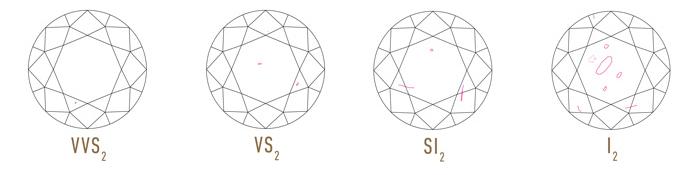 diamond clarity grade