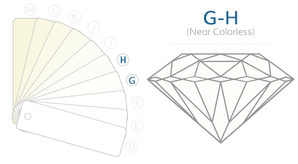 G Color Diamond Example