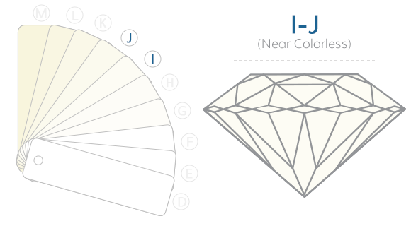 I Color Diamond Example